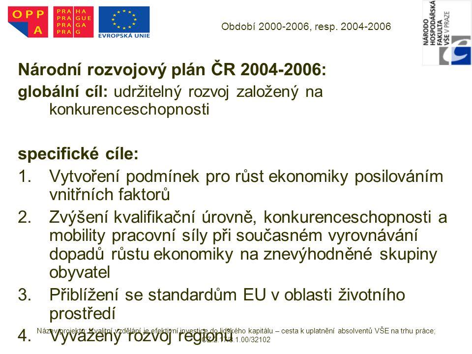 Národní rozvojový plán ČR 2004-2006: