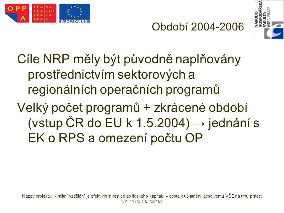 Období 2004-2006 Cíle NRP měly být původně naplňovány prostřednictvím sektorových a regionálních operačních programů.
