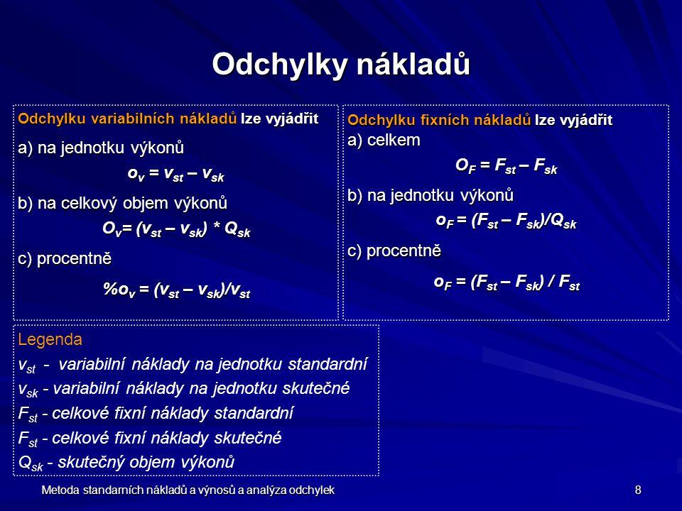 Odchylky nákladů a) na jednotku výkonů a) celkem OF = Fst – Fsk