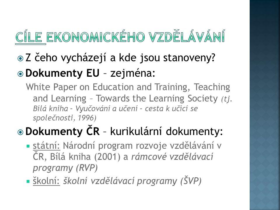 Cíle ekonomického vzdělávání