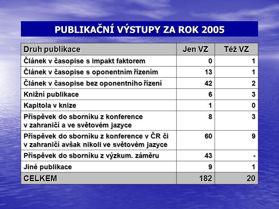 PUBLIKAČNÍ VÝSTUPY ZA ROK 2005