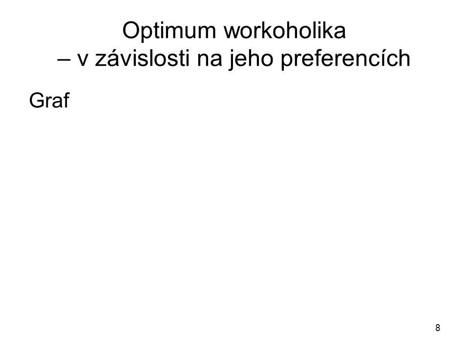 Optimum workoholika – v závislosti na jeho preferencích