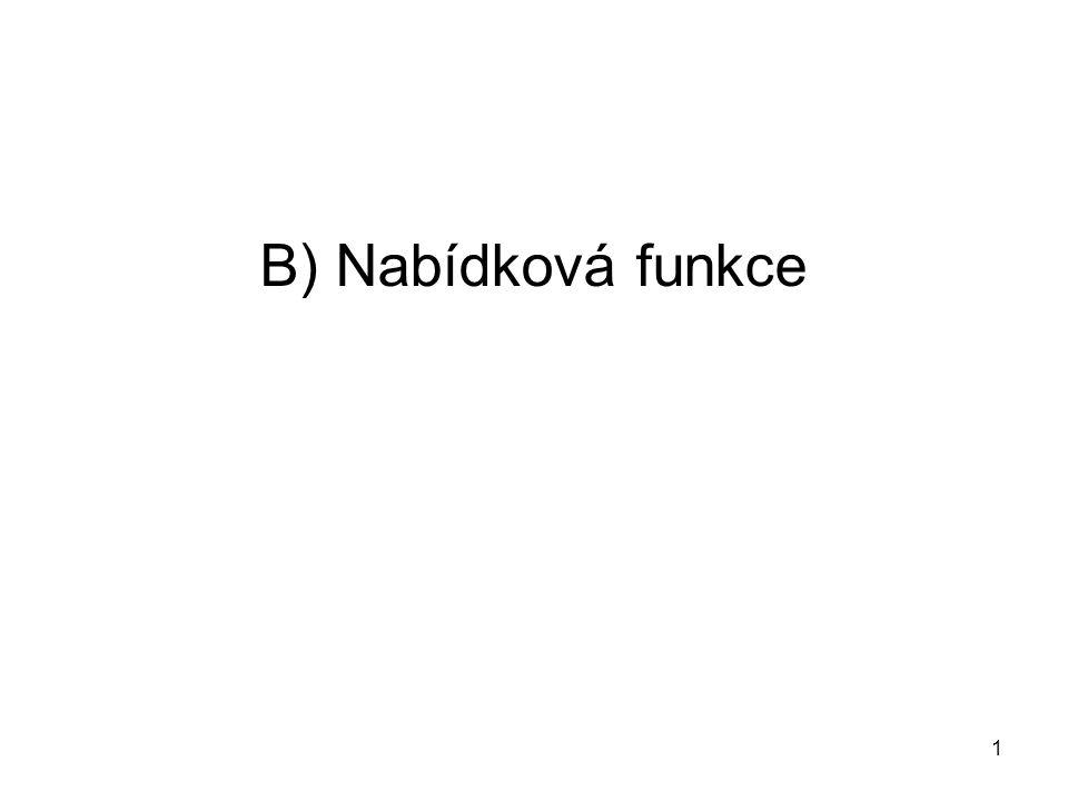 B) Nabídková funkce
