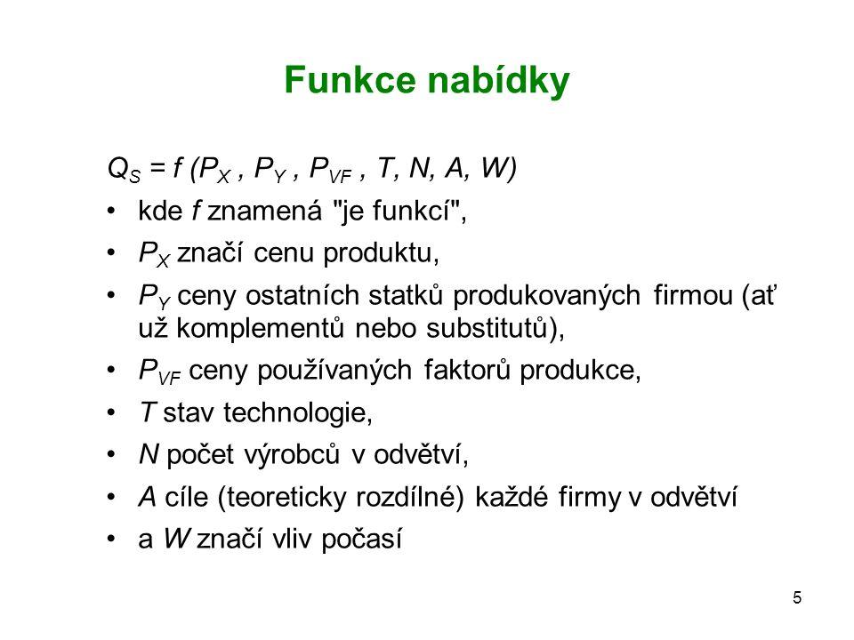 Funkce nabídky QS = f (PX , PY , PVF , T, N, A, W)