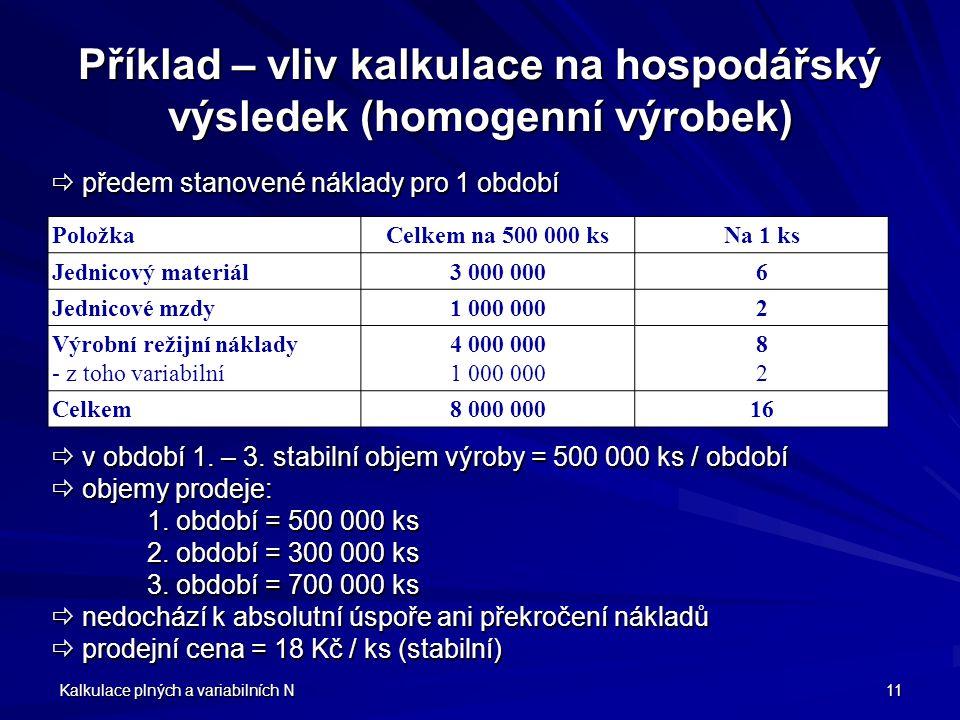 Příklad – vliv kalkulace na hospodářský výsledek (homogenní výrobek)