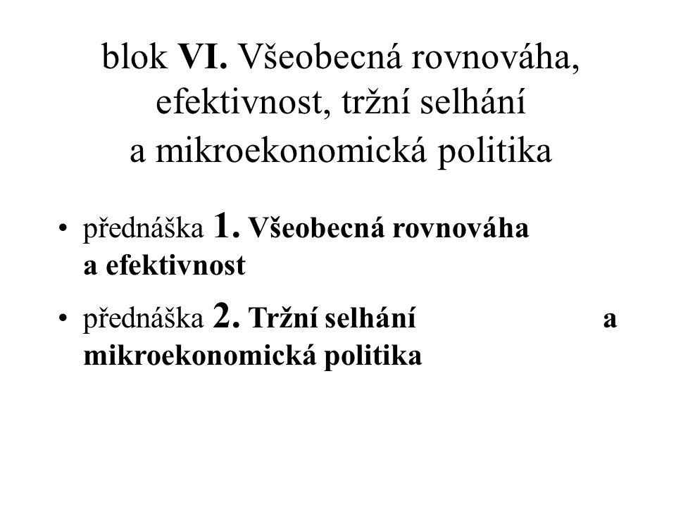 blok VI. Všeobecná rovnováha, efektivnost, tržní selhání a mikroekonomická politika