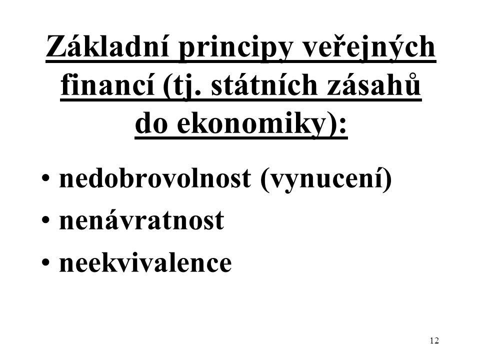 Základní principy veřejných financí (tj. státních zásahů do ekonomiky):