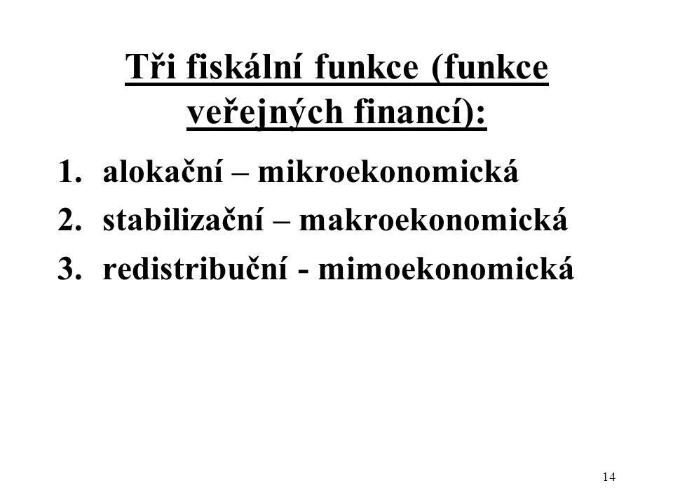 Tři fiskální funkce (funkce veřejných financí):