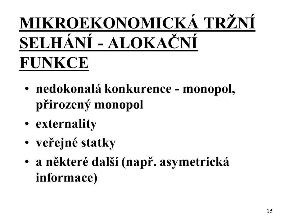 MIKROEKONOMICKÁ TRŽNÍ SELHÁNÍ - ALOKAČNÍ FUNKCE