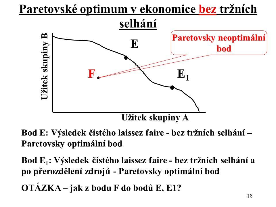 Paretovské optimum v ekonomice bez tržních selhání