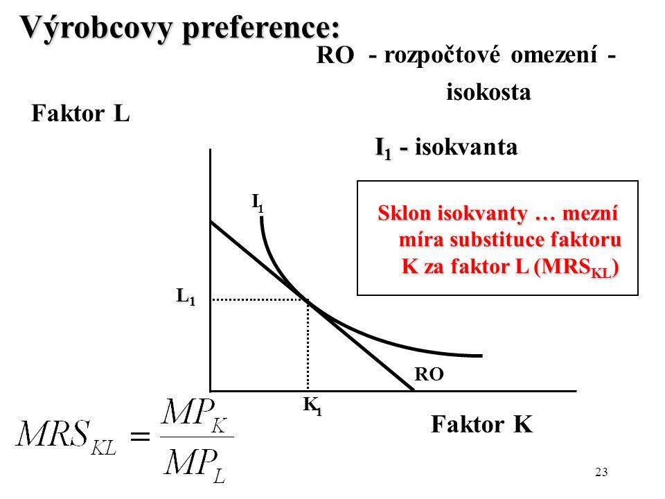 Sklon isokvanty … mezní míra substituce faktoru K za faktor L (MRSKL)