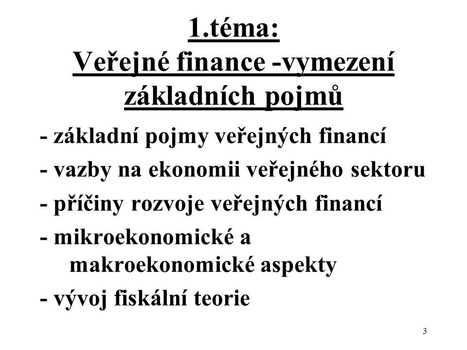 1.téma: Veřejné finance -vymezení základních pojmů