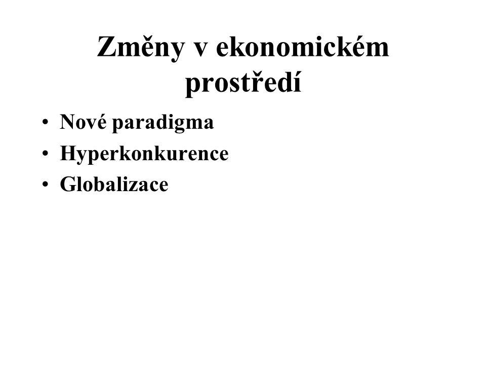 Změny v ekonomickém prostředí