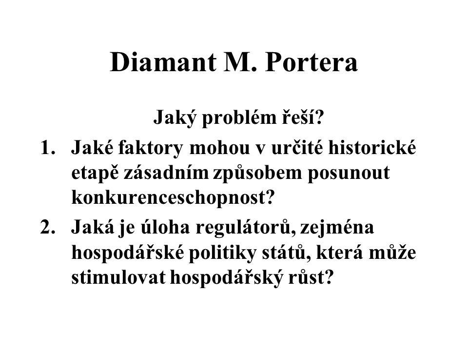 Diamant M. Portera Jaký problém řeší