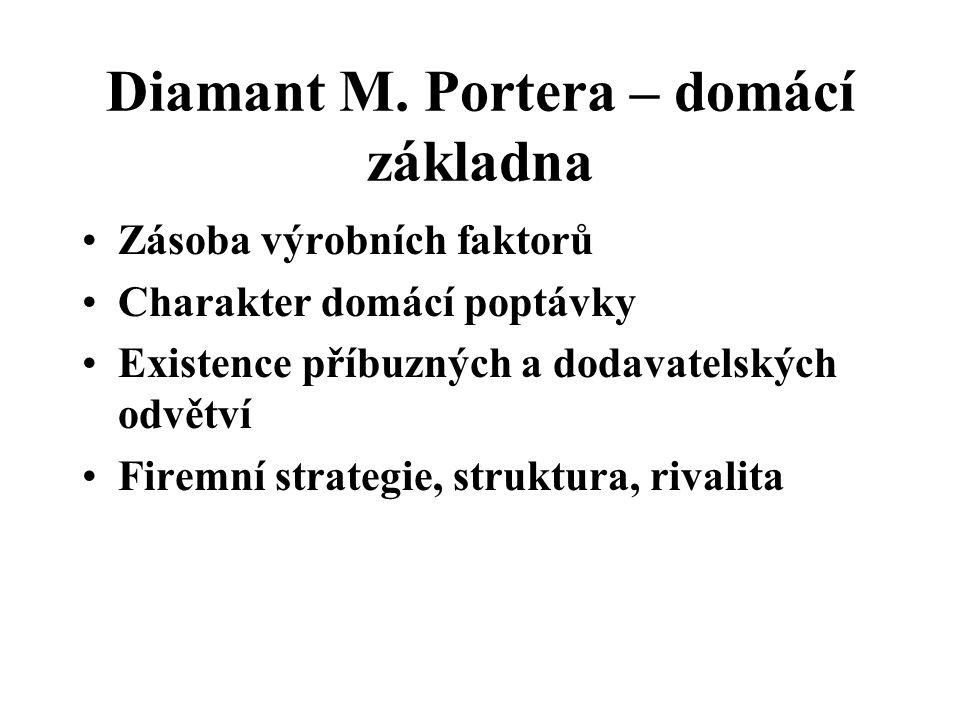 Diamant M. Portera – domácí základna