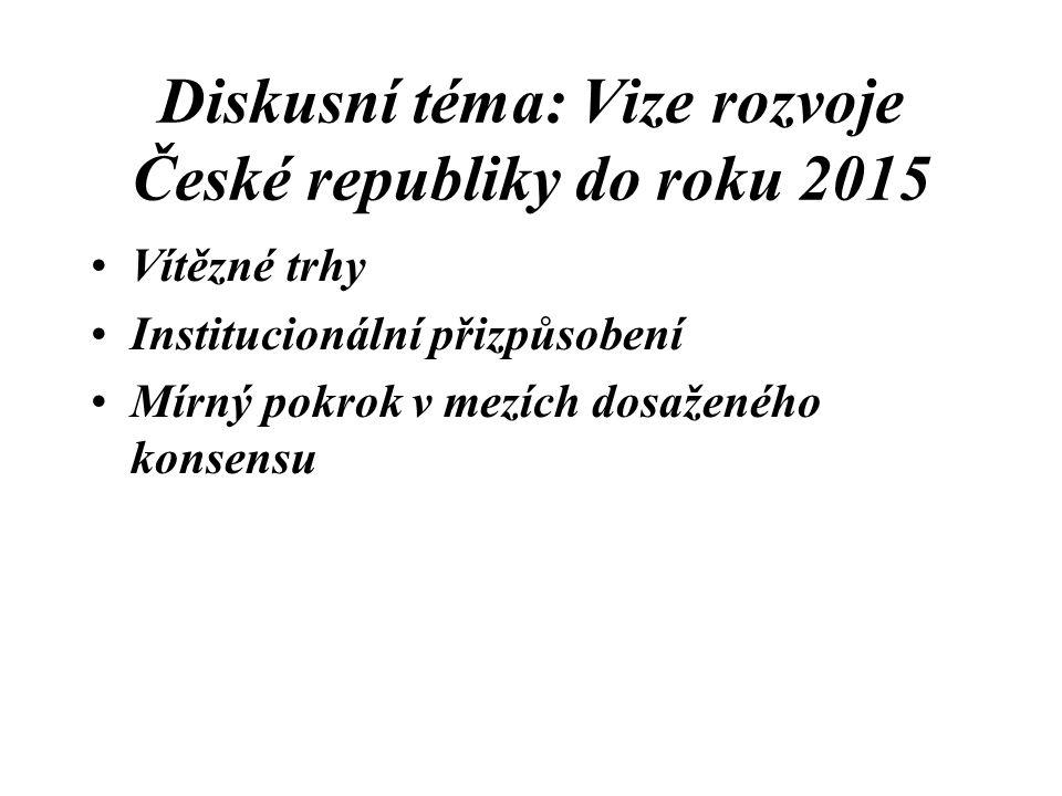 Diskusní téma: Vize rozvoje České republiky do roku 2015