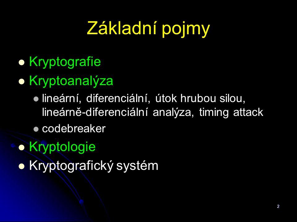 Základní pojmy Kryptografie Kryptoanalýza Kryptologie