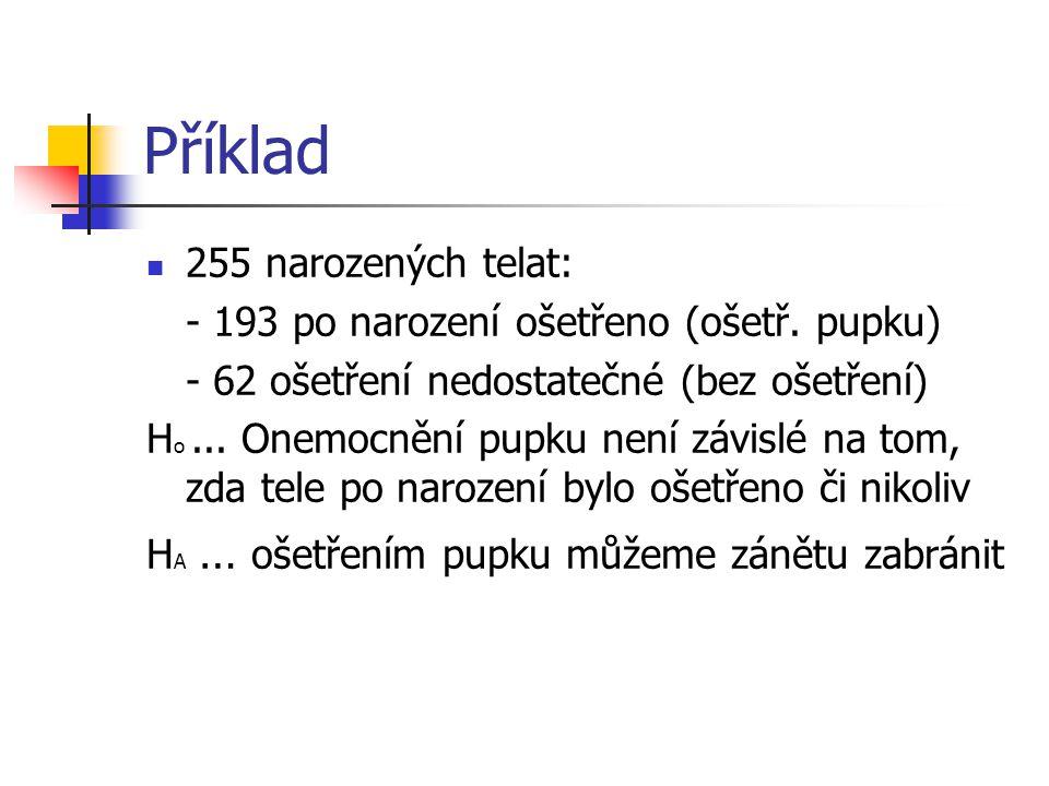 Příklad 255 narozených telat: