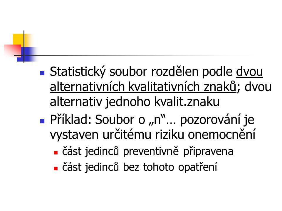 Statistický soubor rozdělen podle dvou alternativních kvalitativních znaků; dvou alternativ jednoho kvalit.znaku