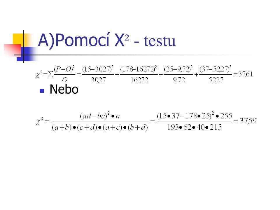 A)Pomocí Χ² - testu Nebo