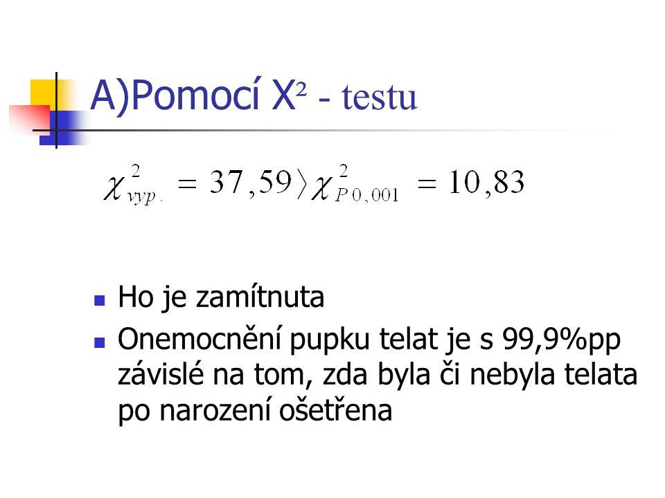 A)Pomocí Χ² - testu Ho je zamítnuta