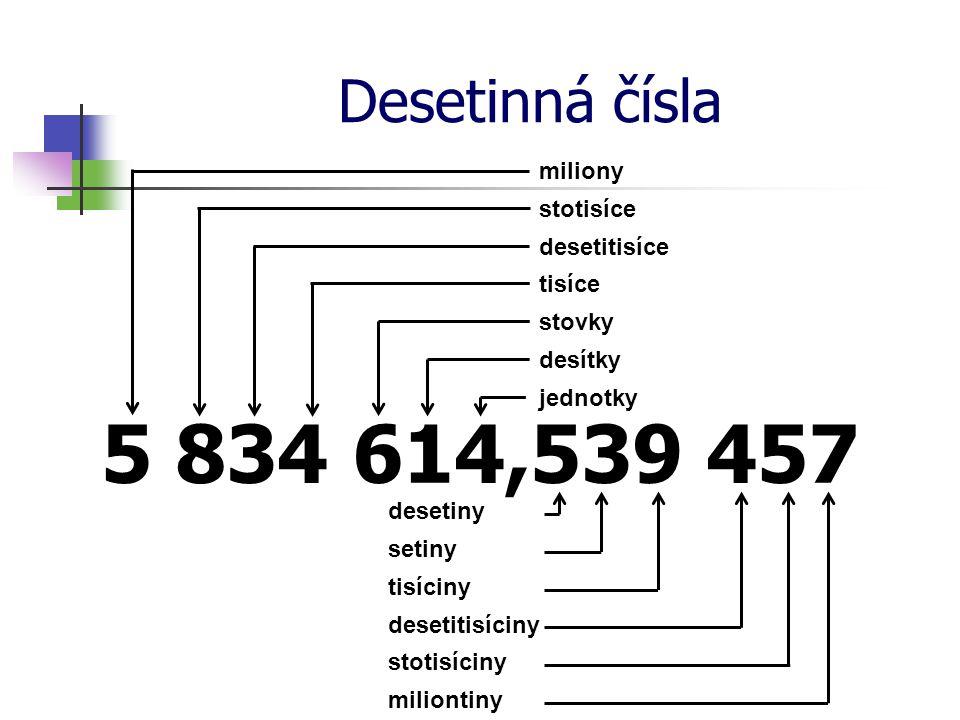 5 834 614,539 457 Desetinná čísla miliony stotisíce desetitisíce