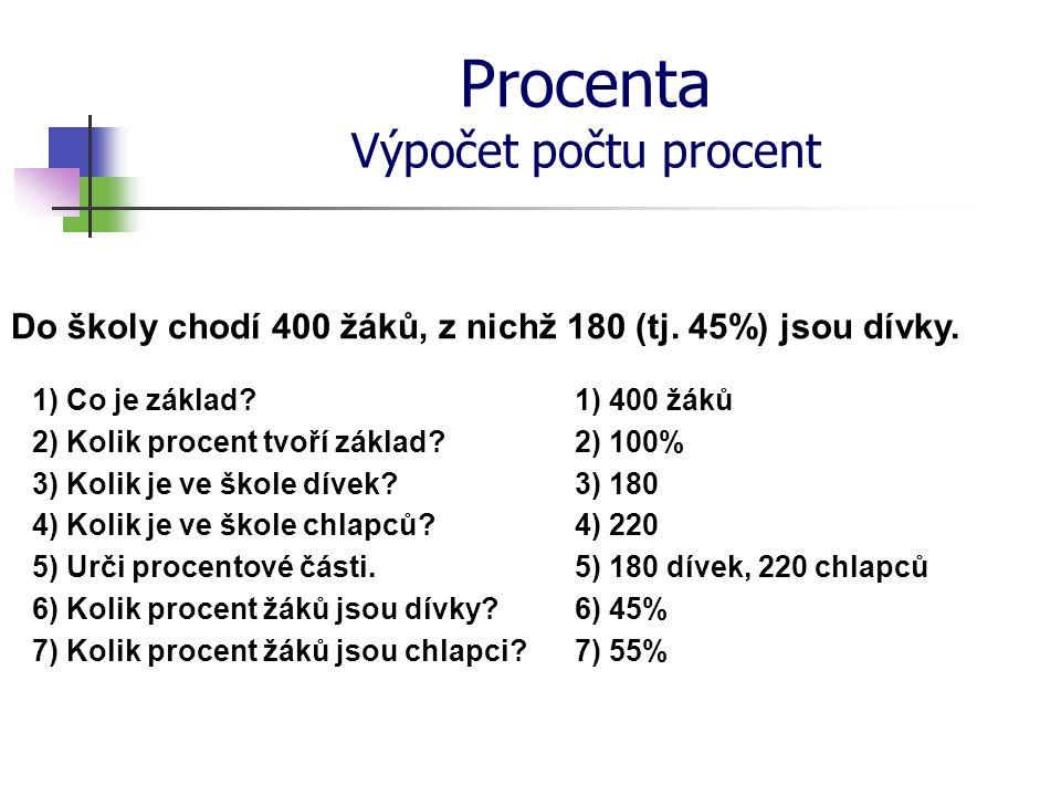 Procenta Výpočet počtu procent
