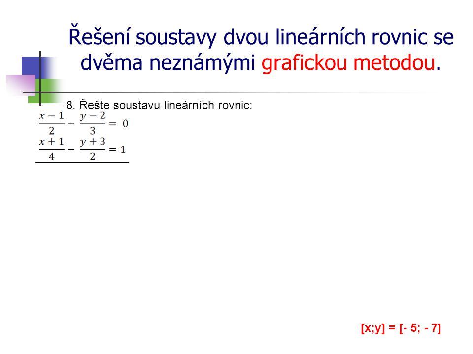 Řešení soustavy dvou lineárních rovnic se dvěma neznámými grafickou metodou.
