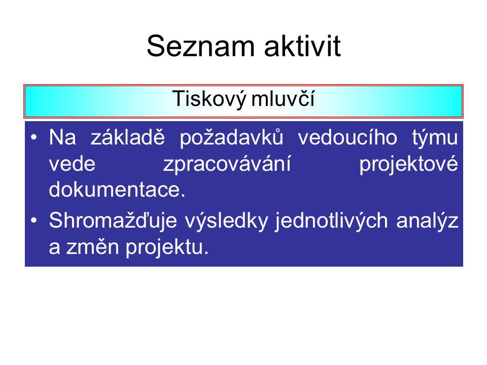 Seznam aktivit Tiskový mluvčí