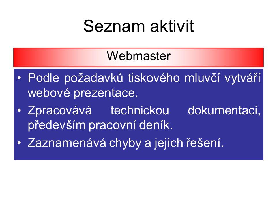 Seznam aktivit Webmaster