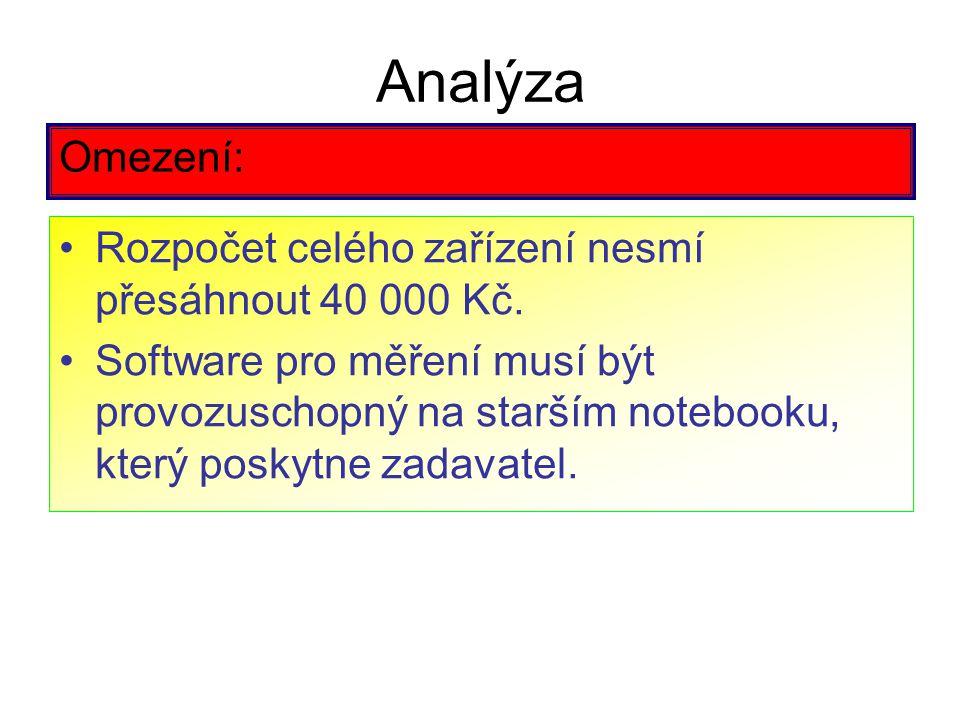 Analýza Omezení: Rozpočet celého zařízení nesmí přesáhnout 40 000 Kč.