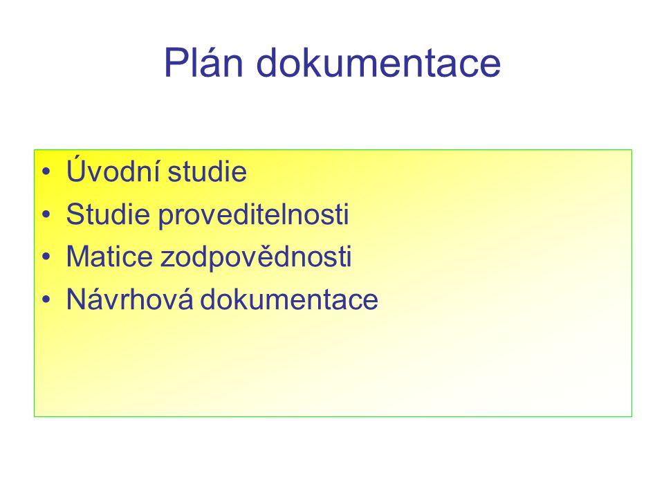 Plán dokumentace Úvodní studie Studie proveditelnosti