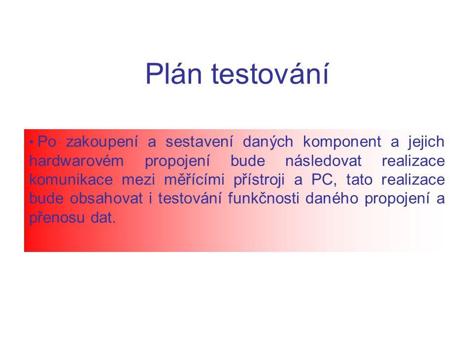 Plán testování