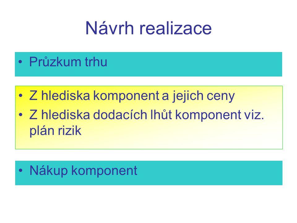 Návrh realizace Průzkum trhu Z hlediska komponent a jejich ceny