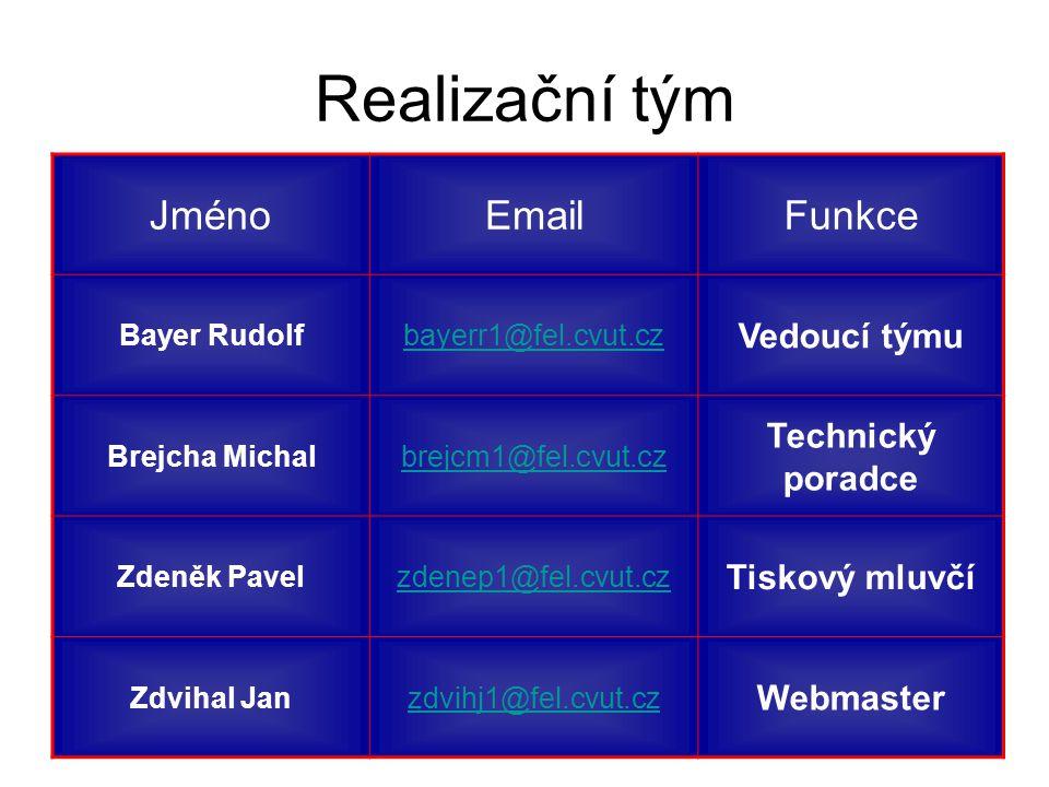 Realizační tým Jméno Email Funkce Vedoucí týmu Technický poradce