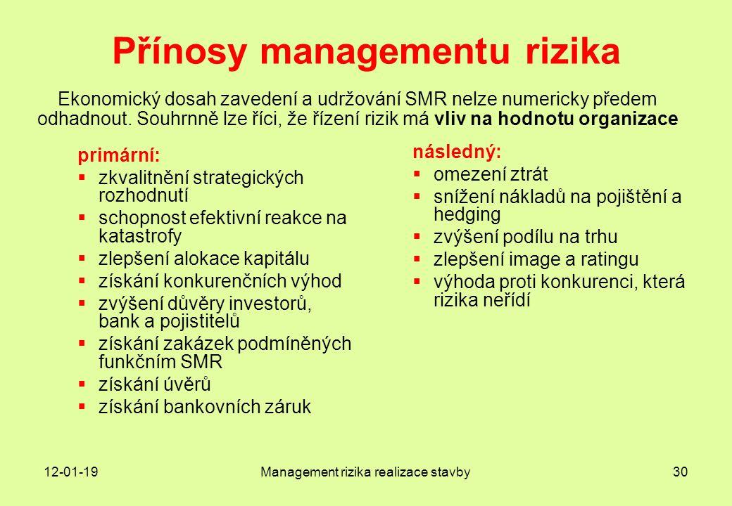 Přínosy managementu rizika