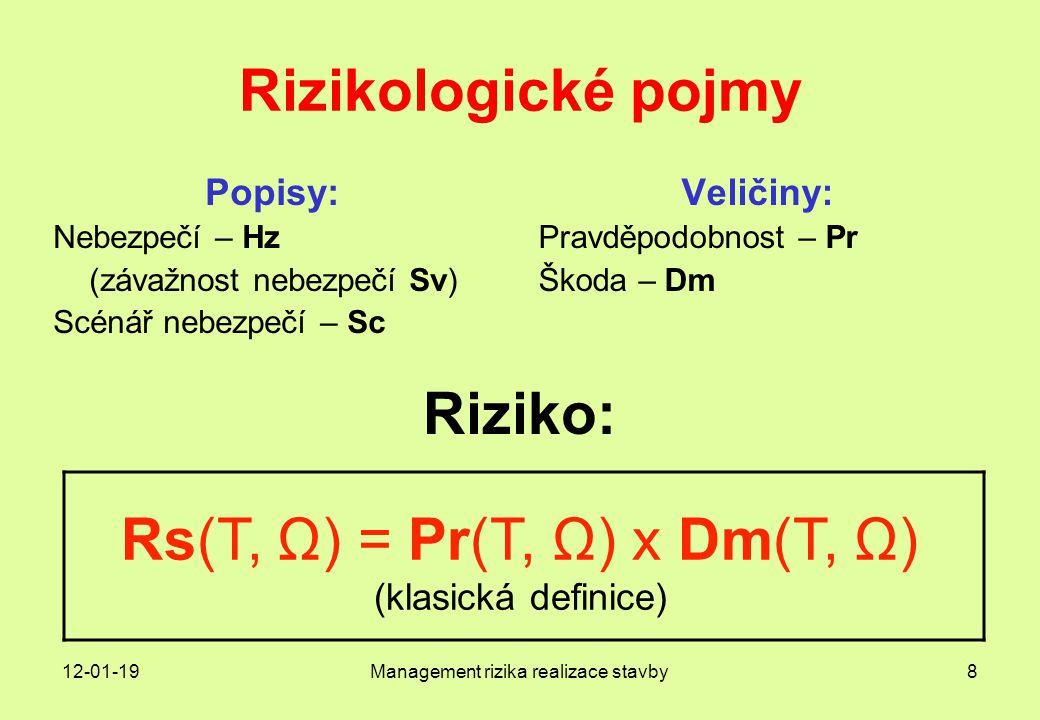 Rizikologické pojmy Riziko: