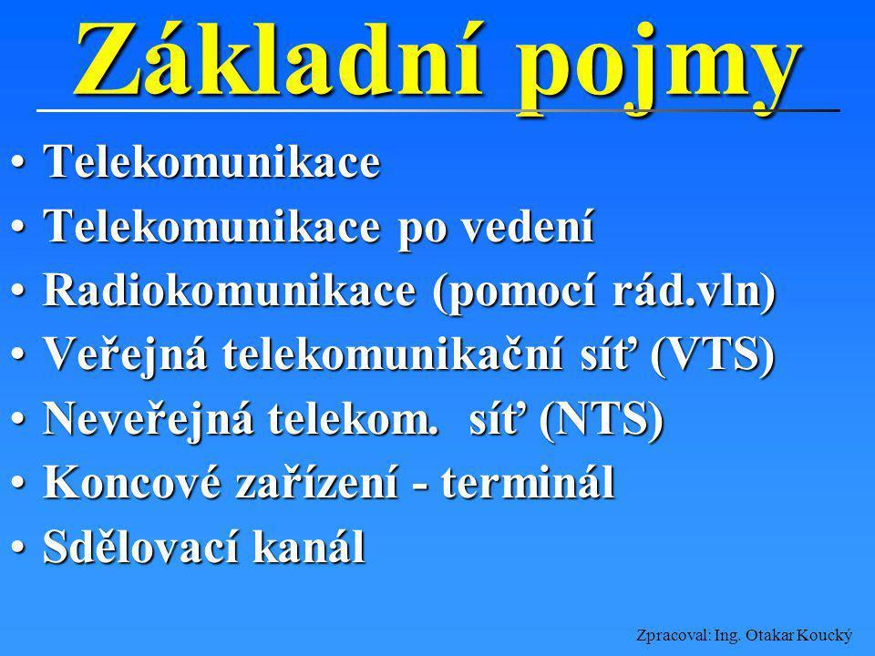 Základní pojmy Telekomunikace Telekomunikace po vedení