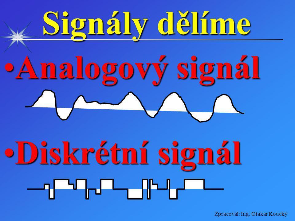 Signály dělíme Analogový signál Diskrétní signál