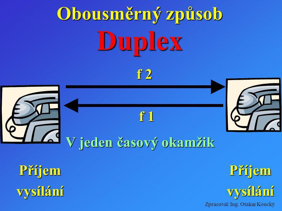 Duplex Obousměrný způsob f 2 f 1 V jeden časový okamžik Příjem