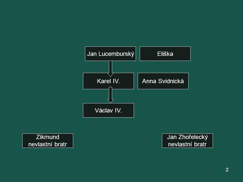 Jan Lucemburský Eliška. Karel IV. Anna Svidnická. Václav IV. Zikmund. nevlastní bratr. Jan Zhořelecký.