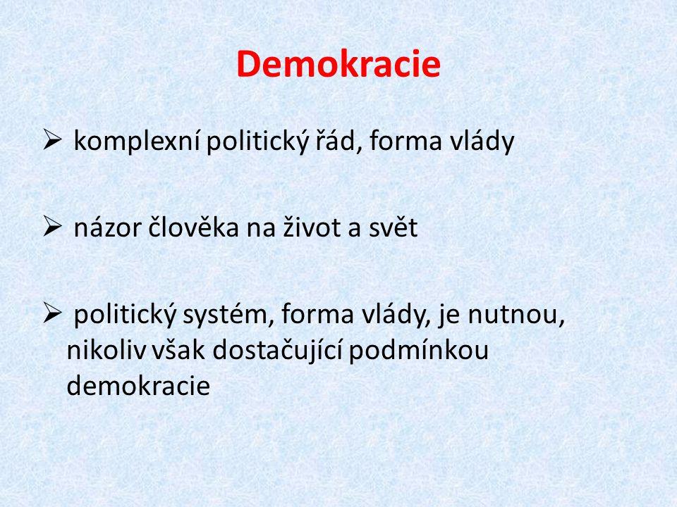 Demokracie komplexní politický řád, forma vlády