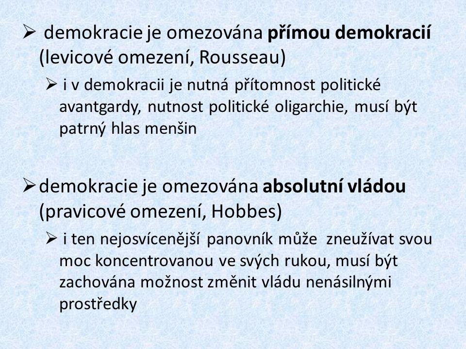 demokracie je omezována přímou demokracií (levicové omezení, Rousseau)