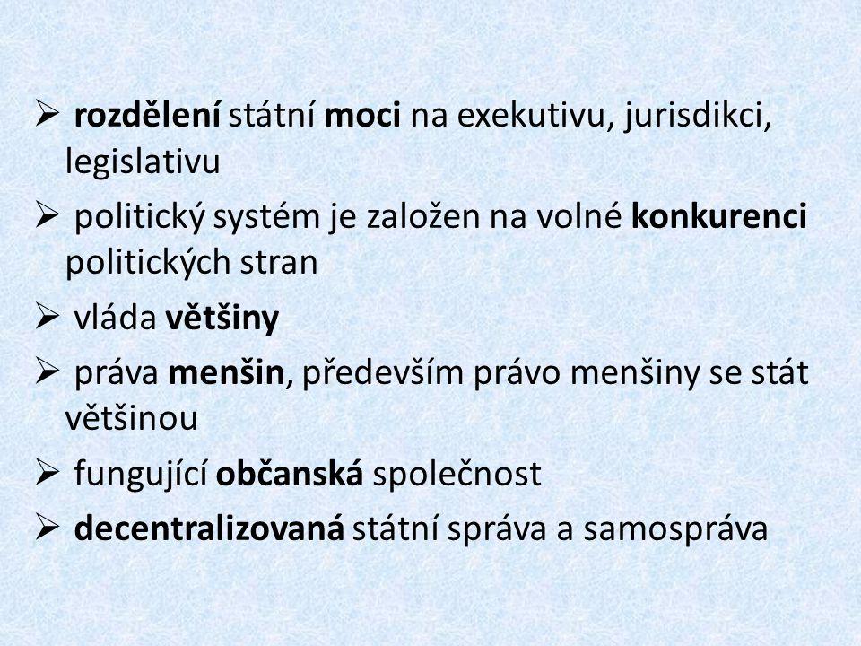 rozdělení státní moci na exekutivu, jurisdikci, legislativu