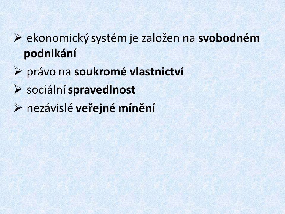 ekonomický systém je založen na svobodném podnikání
