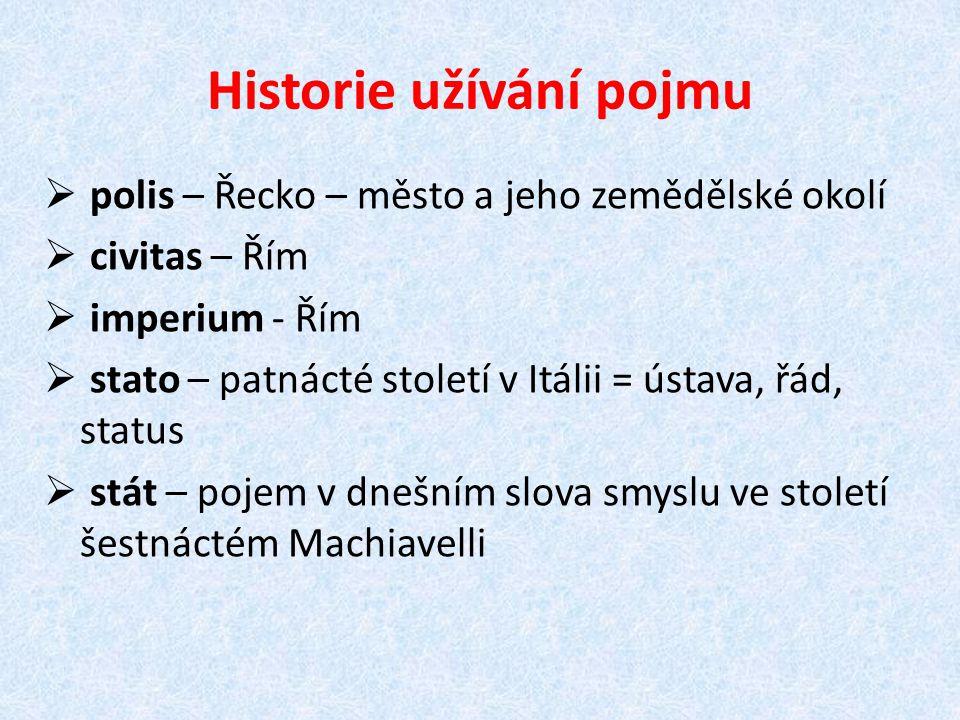 Historie užívání pojmu