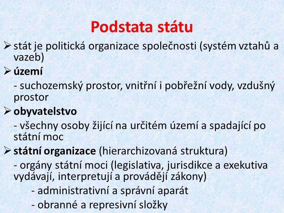 Podstata státu stát je politická organizace společnosti (systém vztahů a vazeb) území.