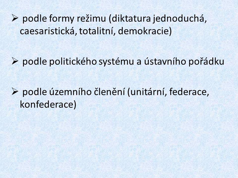 podle formy režimu (diktatura jednoduchá, caesaristická, totalitní, demokracie)