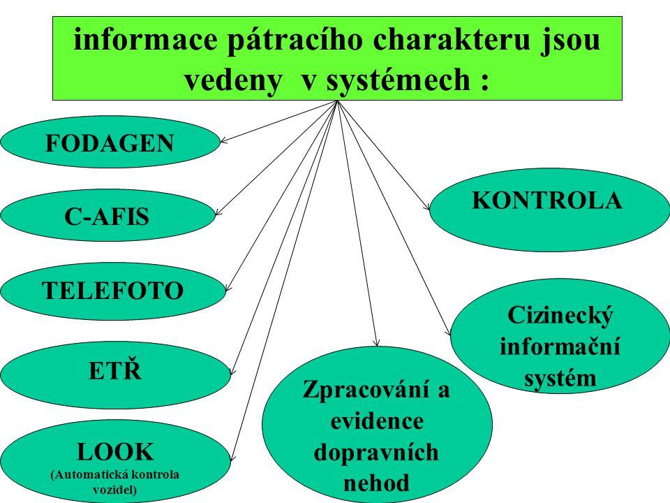 informace pátracího charakteru jsou vedeny v systémech :