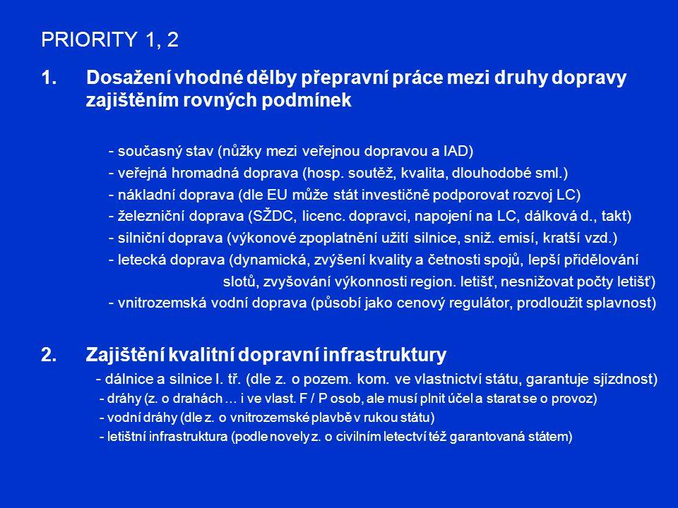 PRIORITY 1, 2 Dosažení vhodné dělby přepravní práce mezi druhy dopravy zajištěním rovných podmínek.